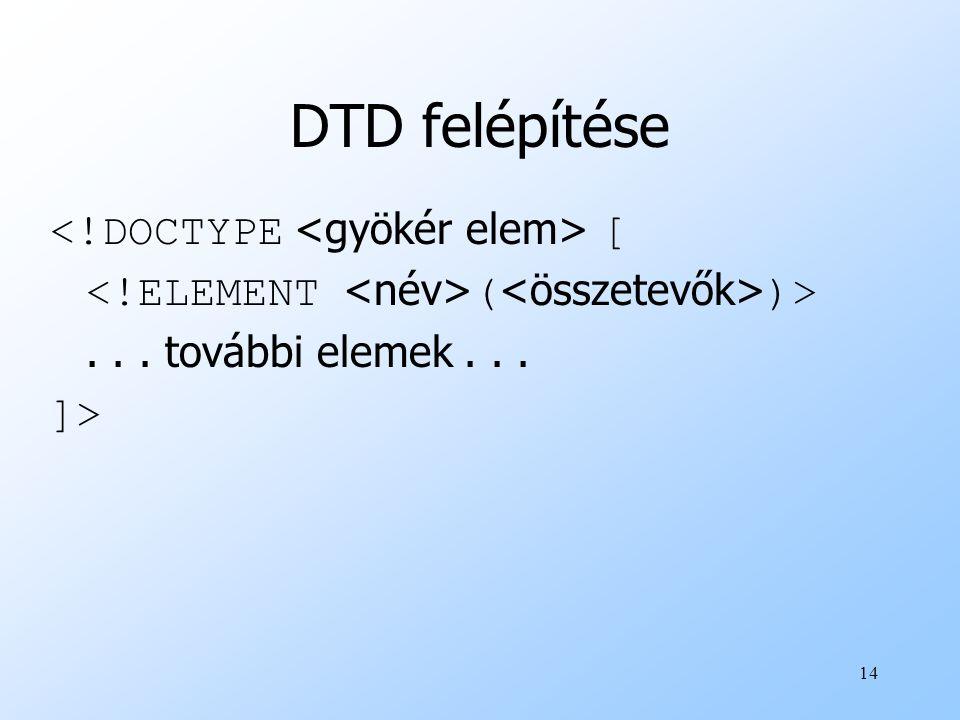 DTD felépítése <!DOCTYPE <gyökér elem> [